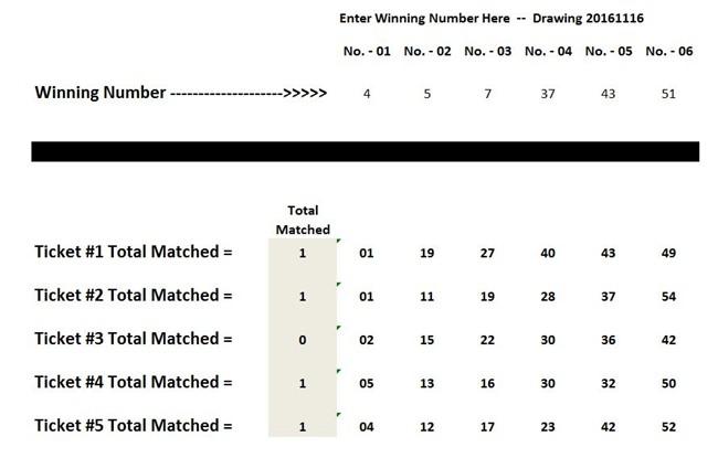 Lotto Texas Results November 16, 2016
