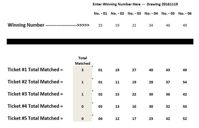 Texas Lotto Results 11/1912016